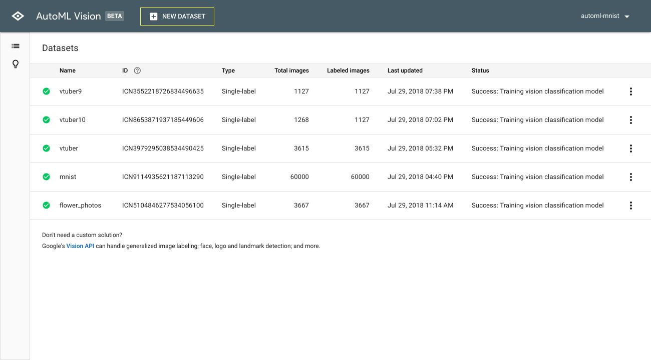 beta-dot-custom-vision.appspot.com_vision_datasets_list_project=automl-mnist (1).png