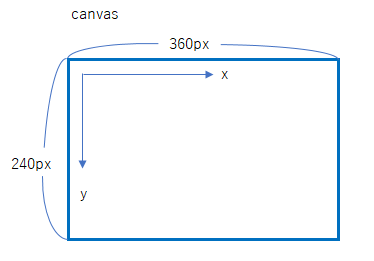 common_canvas.png