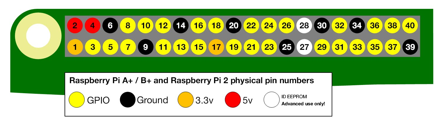physical-pin-numbers.png