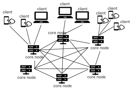システム図.png