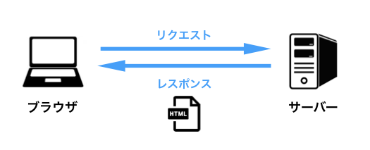 html5-css3_introduction-image_01.png
