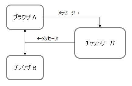chat_image.JPG