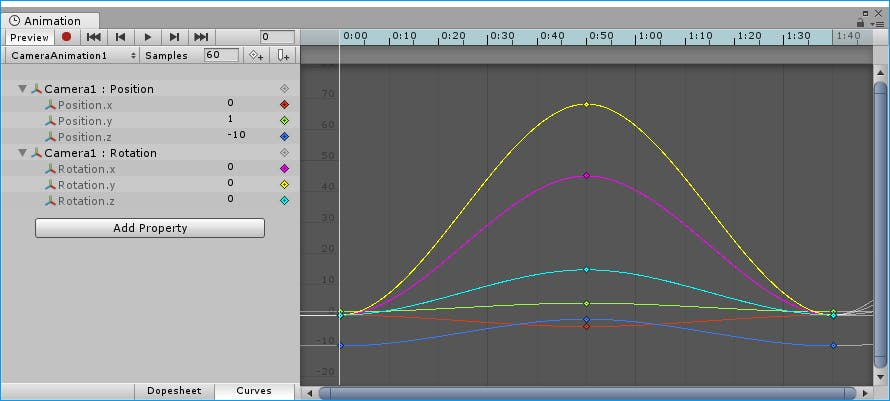 camera_animation_graph.PNG