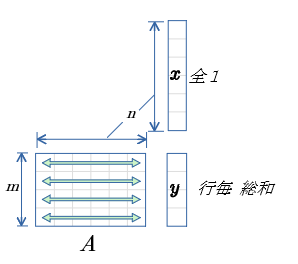 cr-02_A行.PNG