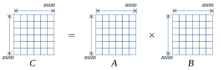 行列の積.PNG
