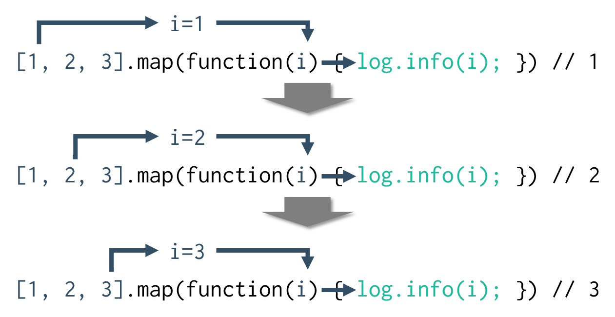 form-of-map-example.png