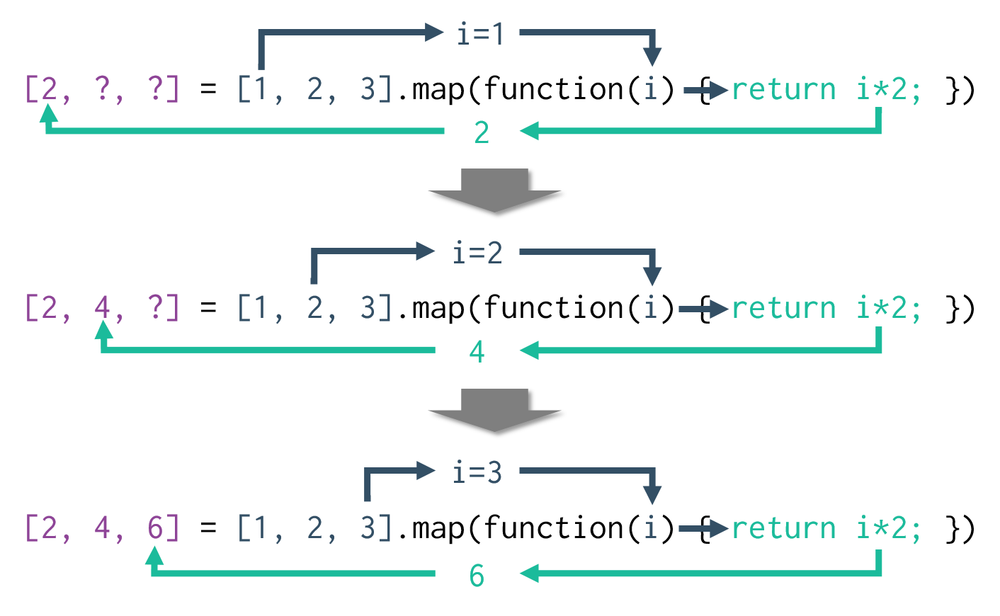 form-of-map-return-example.png