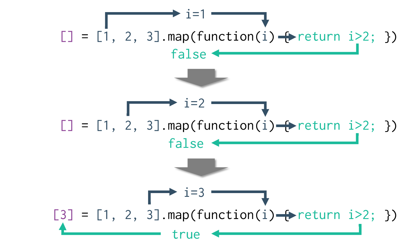 form-of-filter-example.png