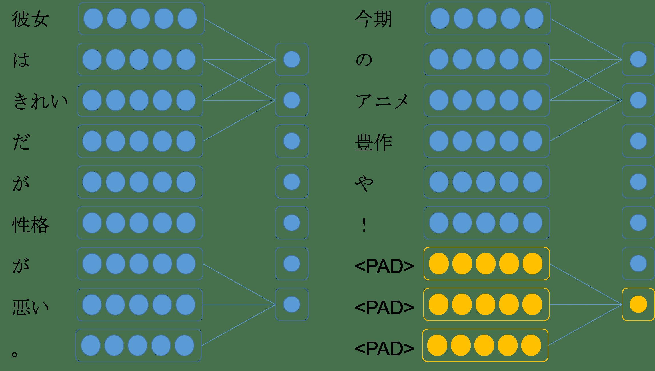 パディング例.png