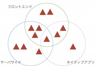 スキルマップ.png