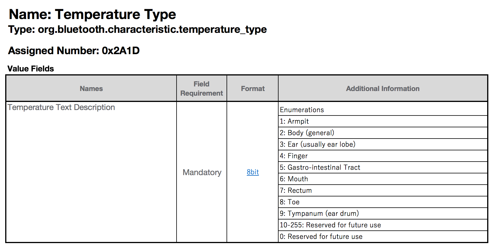 Name_Temperature_Type.png