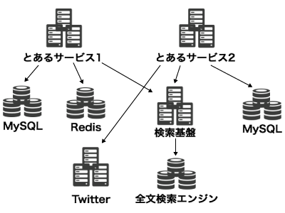 dependencies.png