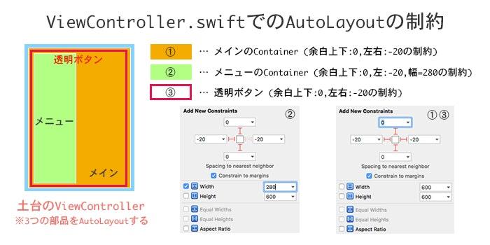 AutoLayout1.jpg
