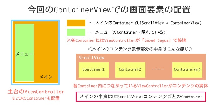 containerViewSample.jpg