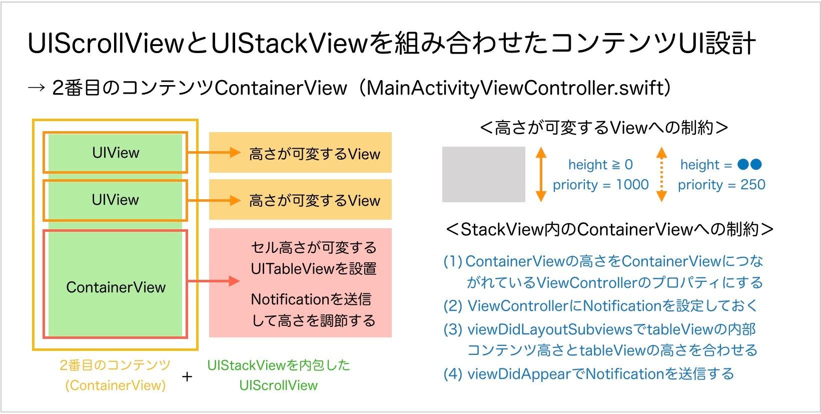 activity_contents.jpg
