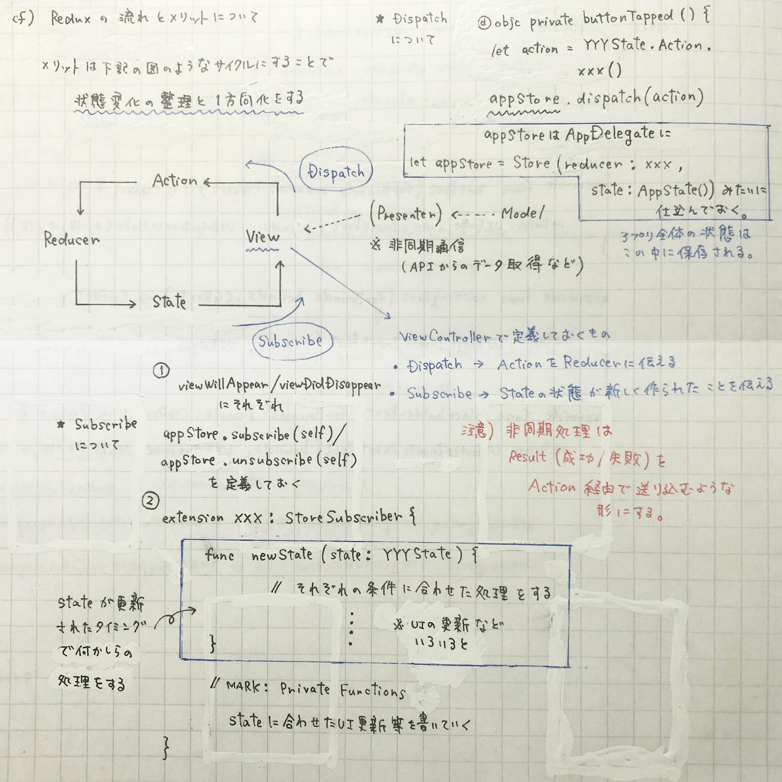 redux_notebook.jpg