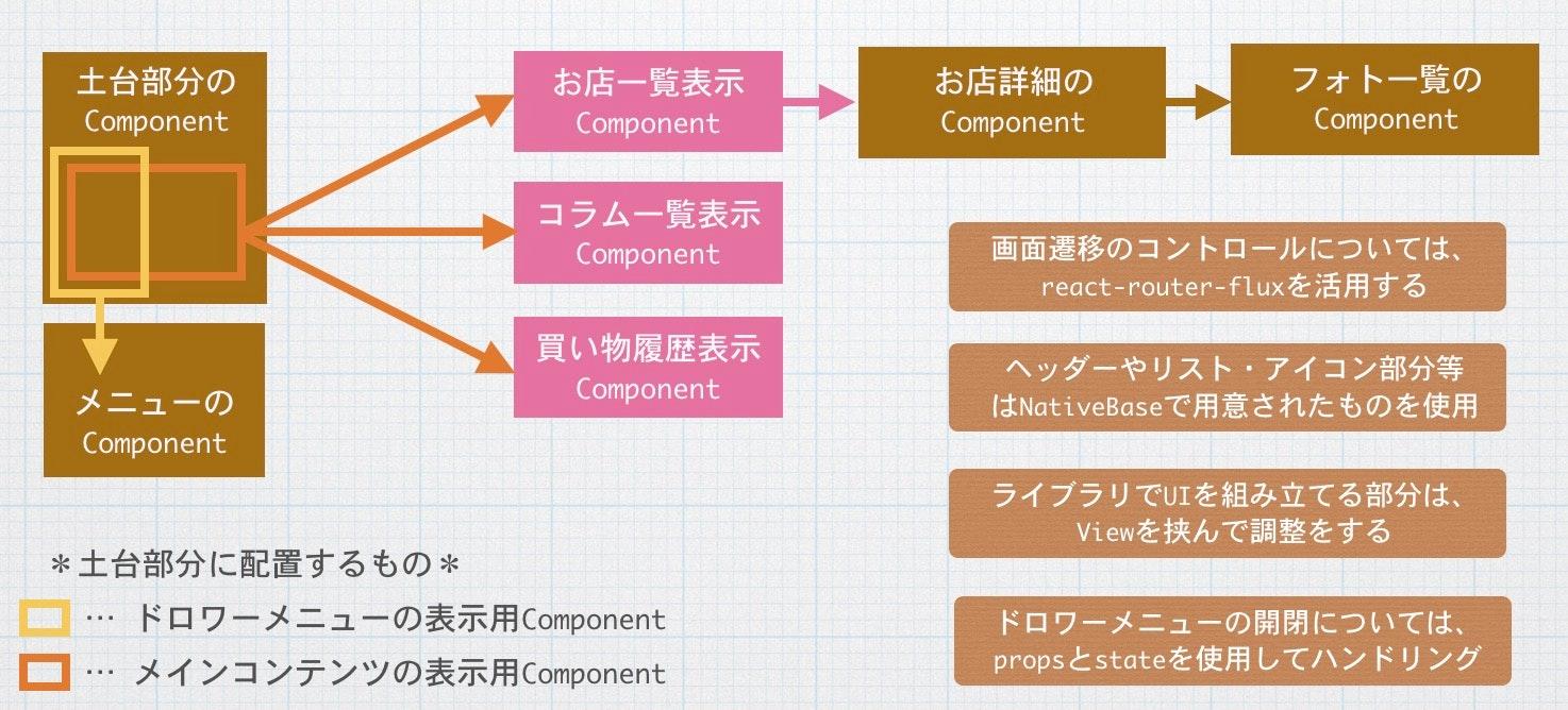 menu_structure.jpg