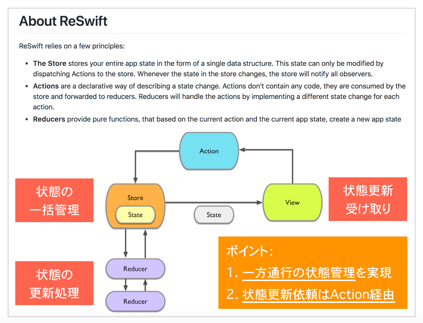 reswift_workflow.png