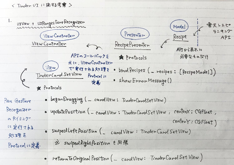 example1_memo.jpg