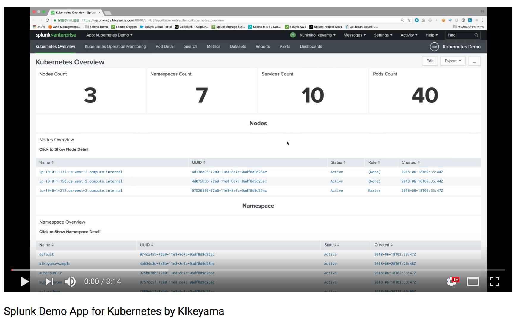 KubernetesをSplunk各ダッシュボードのデモ