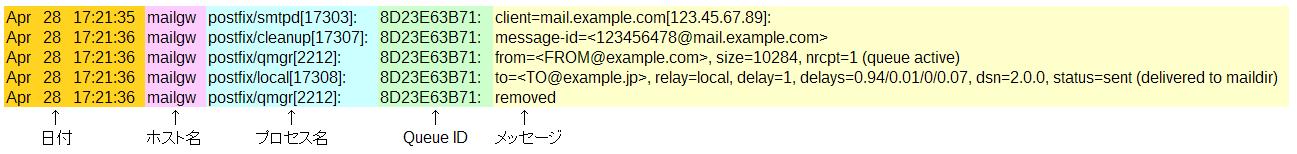 postfix-log.png