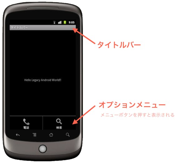 Hello Legacy Android World!