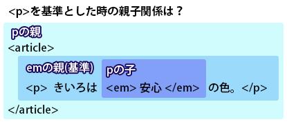親子要素 p基準.png
