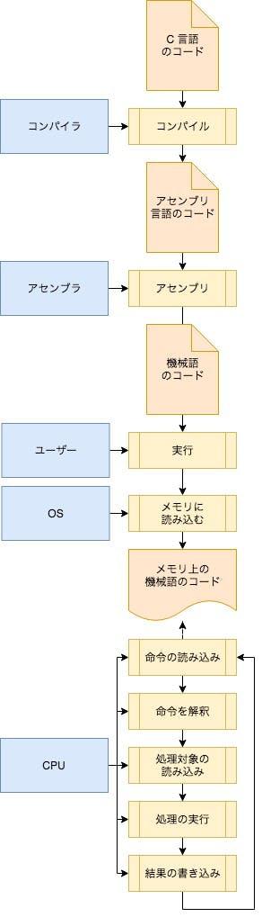 programming_language (1).jpg