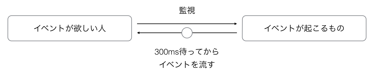 Screen Shot 2015-05-24 at 10.44.40.png