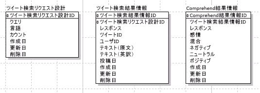 ER図もどき.png
