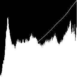 Pil でカラー画像を Equalize ヒストグラム平坦化 する際の注意 Qiita