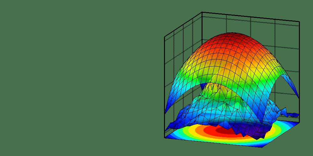 DataMelt_slide00.png