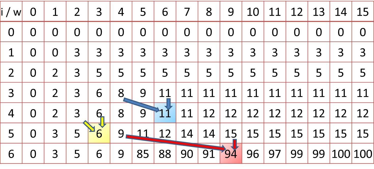 DP遷移図・改.jpg