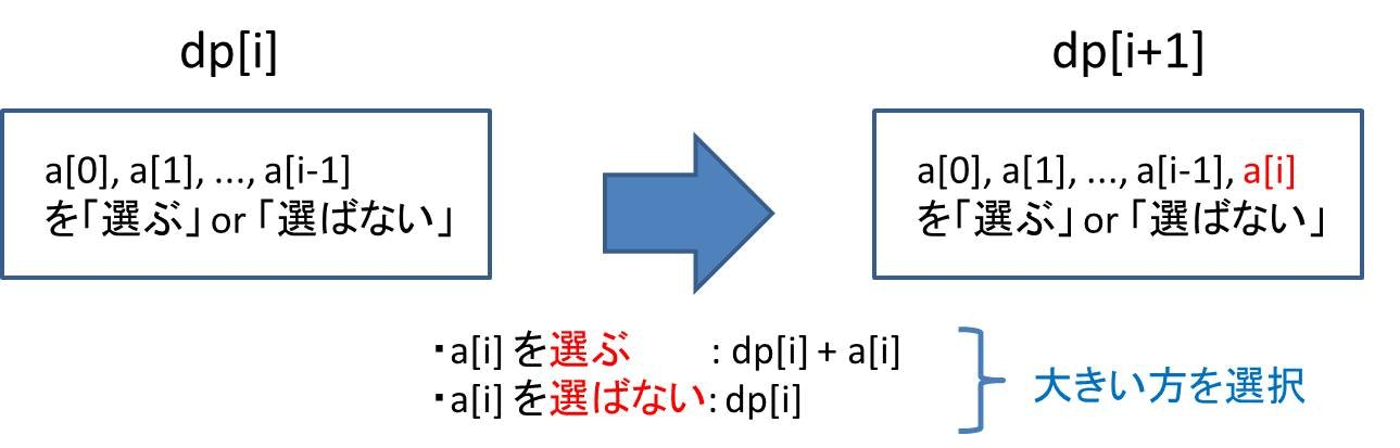 DP図1.jpg