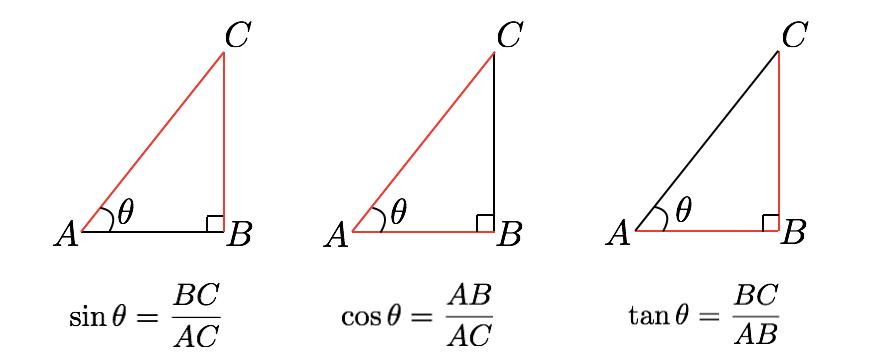 直角三角形による三角比.png