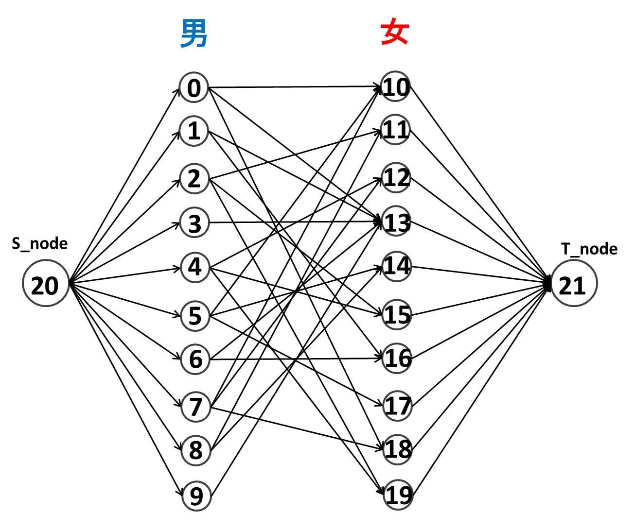 例題マッチング.jpg