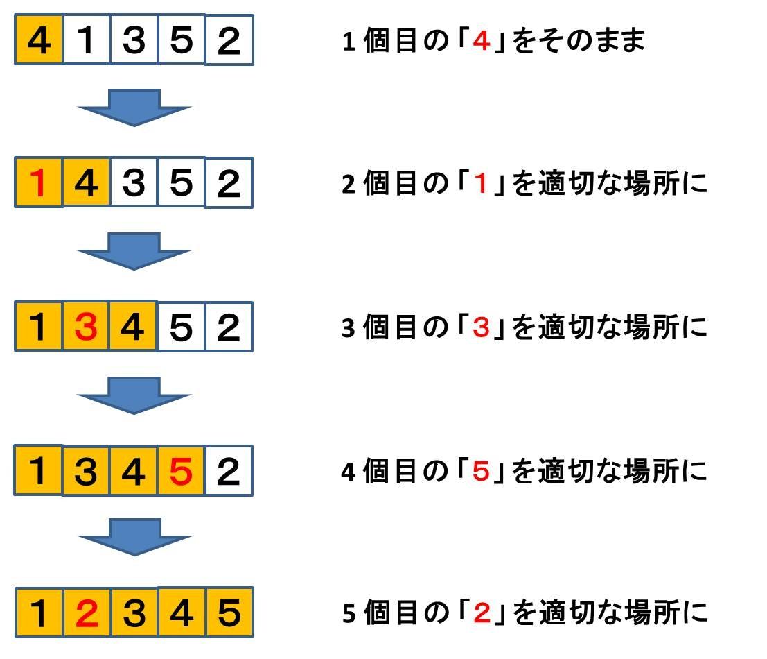 挿入ソート.jpg