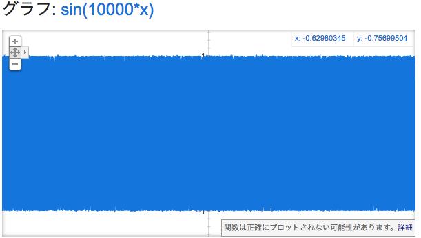 y=sin10000x.png