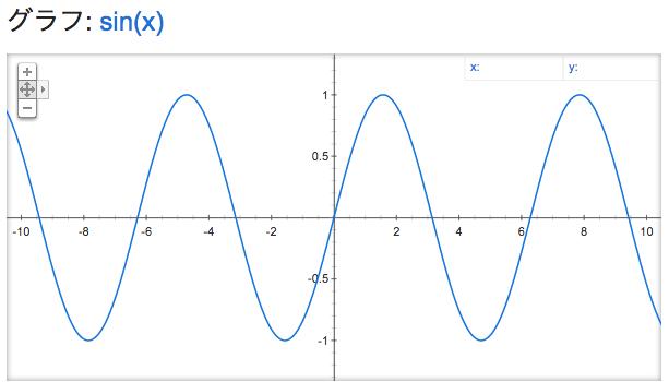 y=sinx.png