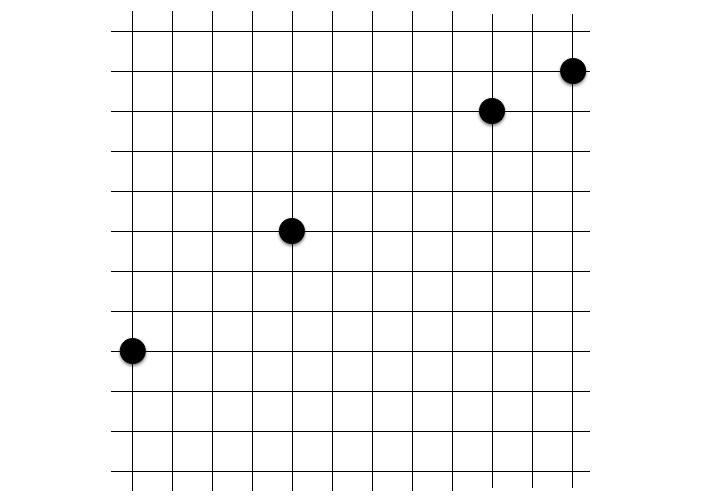 ボードゲーム「共円」に学ぶ、ガウス整数 x + yi の世界 - Qiita