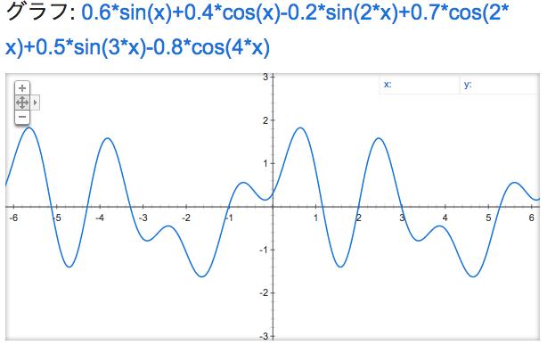 複雑なグラフ.png