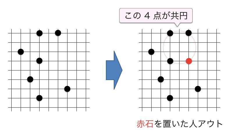 共円の概念図.png