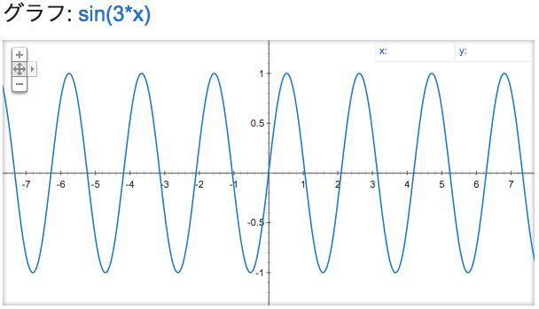 y=sin3x.png