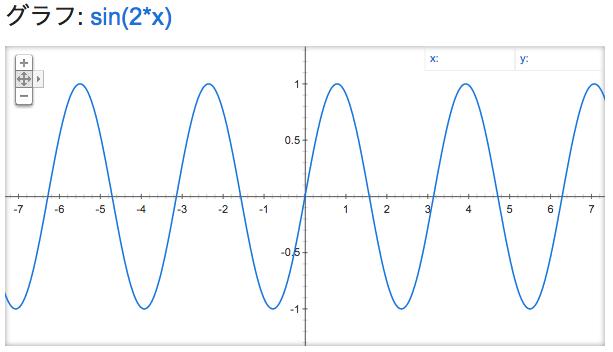 y=sin2x.png