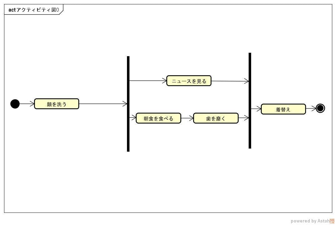 アクティビティ図0.jpg