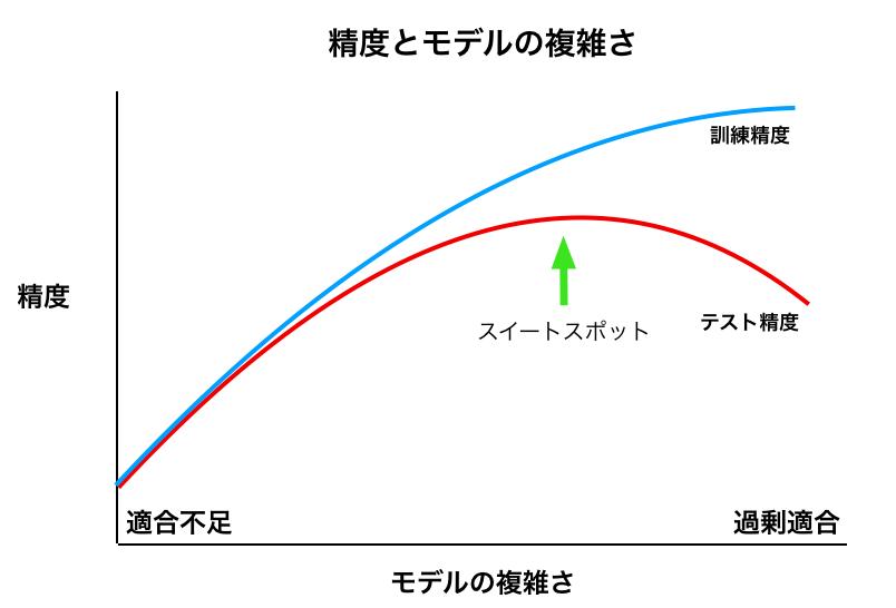 width=70