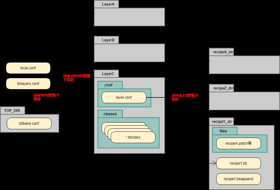 Package Diagram.png