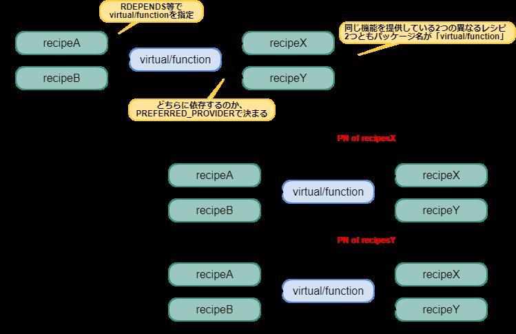 Mindmap 2 (1).png