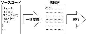 oop-コンパイル式.png