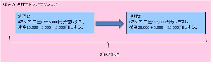 振込みの例.png